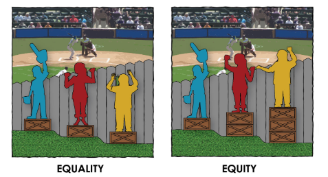 equity at ballgame