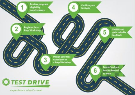 Test drive graphic, fashioned like a roadmap