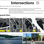Intersections Visual